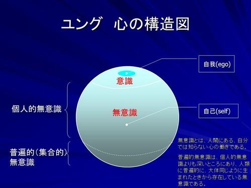 ユング心の図.jpg